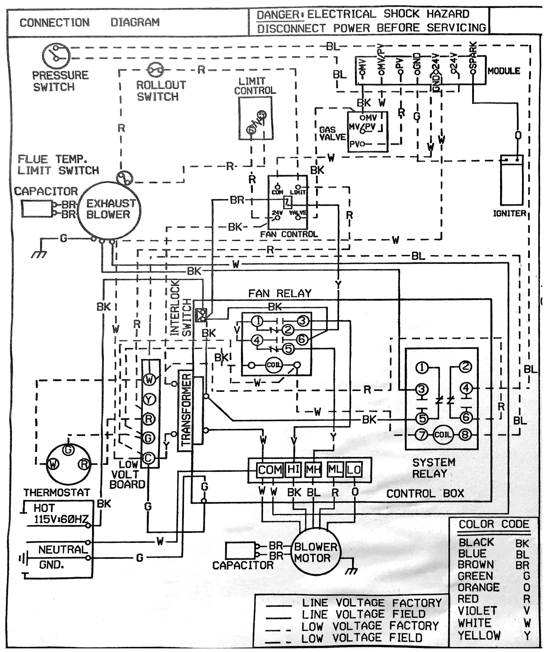 rv furnace diagram tempstar furnace diagram