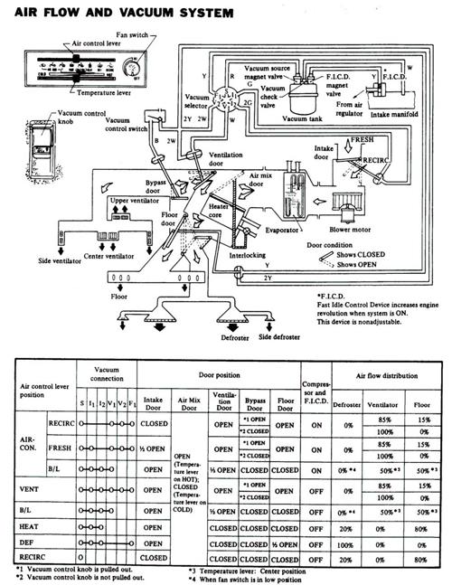 vacuum diagram 280zx simple wiring diagram schema rh 39 lodge finder de 1983 Datsun 280ZX Custom 280ZX