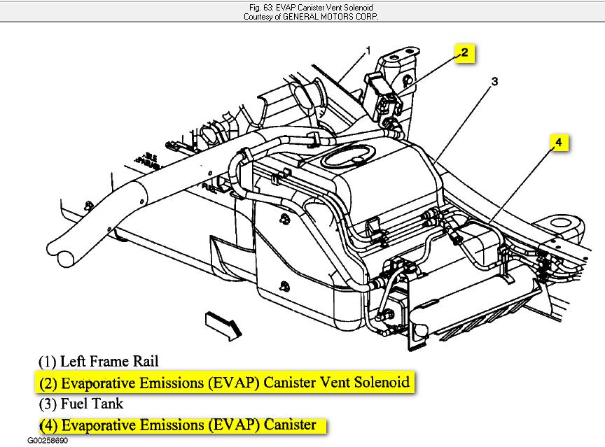 i'm getting a p0449 code on my 2500hd (2010) so checking out this silverado  stereo wiring diagram 2004 chevy silverado purge valve wiring diagram