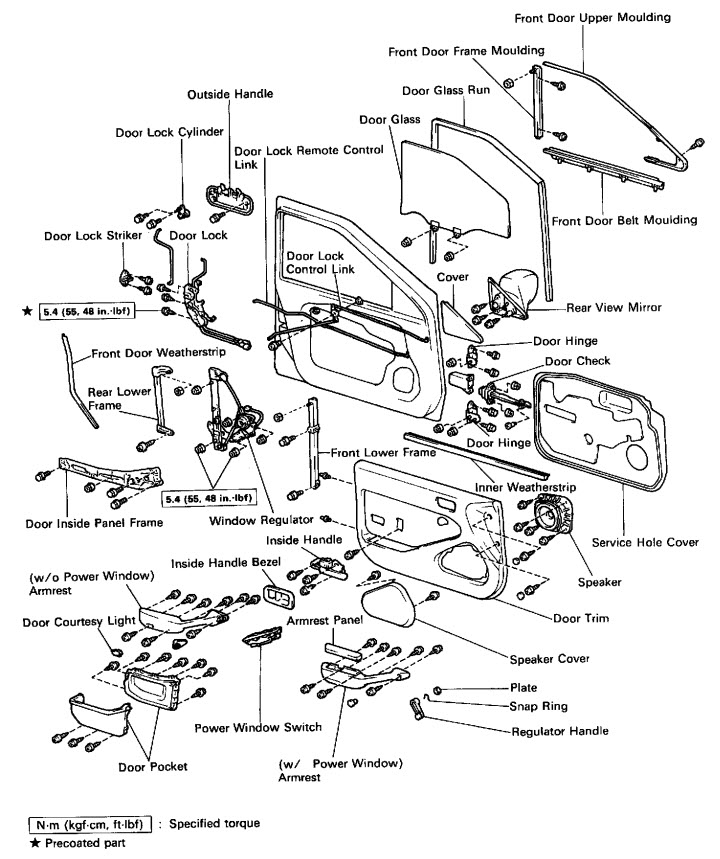 Just Replaced The Window Regulator Assembly In My Toyota Camry 1993