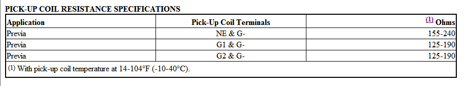 7576c4d0-1b29-4a3a-95cc-418acec90fcf_Previa pick_up coil resistance table.jpg