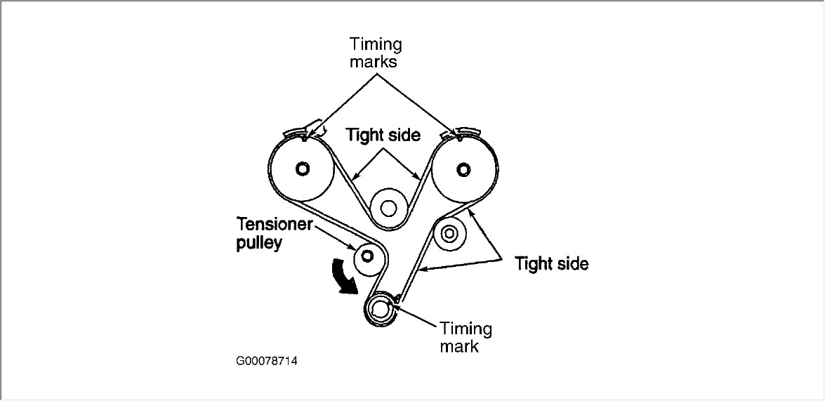 9c8dbb02-6b0b-49d7-8738-5db6db129c71_Sebring JX 2.5 timing belt alignment marks.jpg