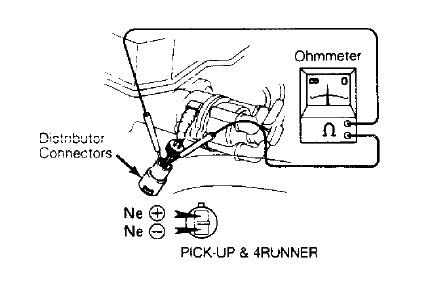 22r Distributor Wiring Diagram - Internal Wiring Diagrams on 22re wiring harness, 4runner wiring diagram, 3sgte wiring diagram, 22re wiring legend, 22re transmission, 5vzfe wiring diagram, toyota wiring diagram, 20r wiring diagram, 22re parts, 22r distributor wiring diagram, 22re radiator, 44re wiring diagram, 22re electrical wiring, 46re wiring diagram, ka24de wiring diagram, toyota 3.0 engine diagram, 22rte wiring diagram, truck wiring diagram, 4x4 wiring diagram, 3sfe wiring diagram,