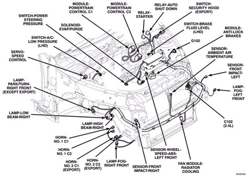 Pt Cruiser Schematics
