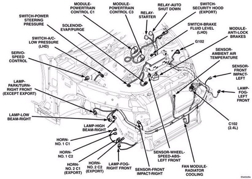 Pt Cruiser Wiring Diagram Chrysler Pt Cruiser 2006 Ptnot