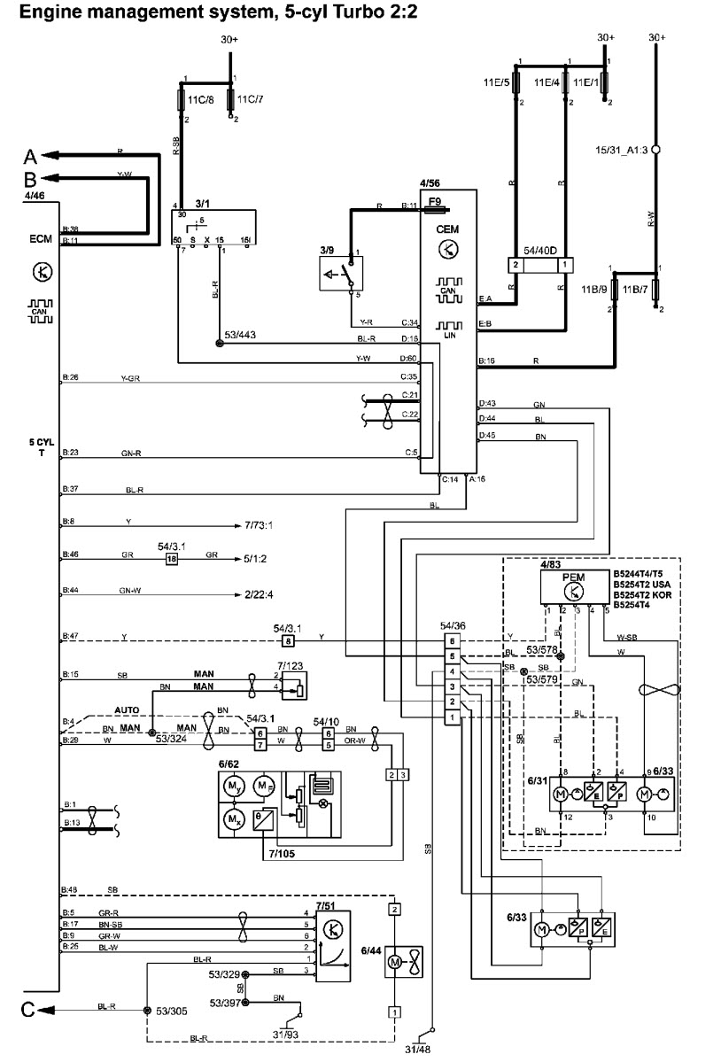 e00d7051-1be1-40cb-bc53-786be256484c_2006 Volvo S60R Powertrain Management Diagram Part 2.jpg