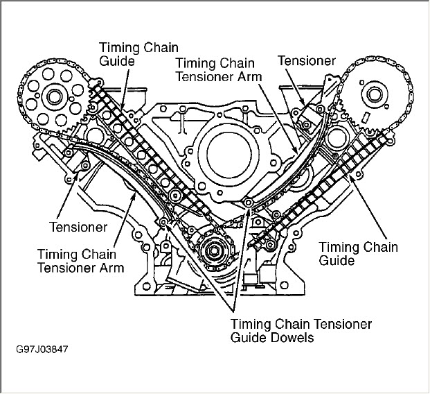 ford v10 timing chain diagram