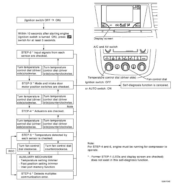 fba1ccff-8a79-4e4c-96a2-e0de96350970_2006 Murano HVAC manual code retrieval procedure.jpg