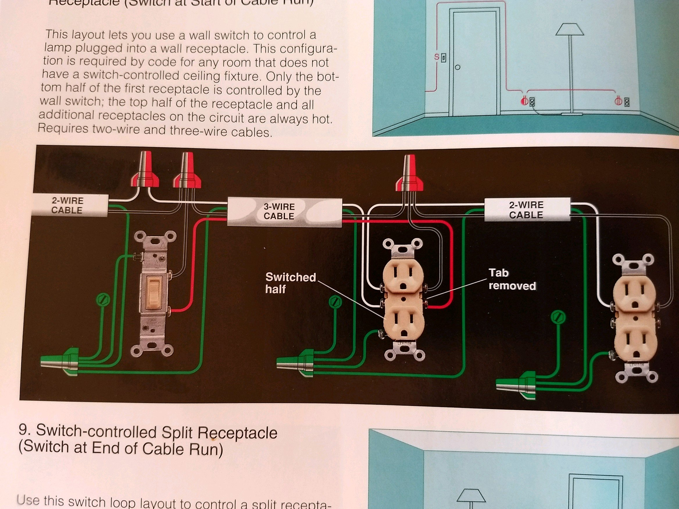 Switched Outlet Downstream Of A Gfci Is It Proper To Have Split Receptacle Wiring Diagram
