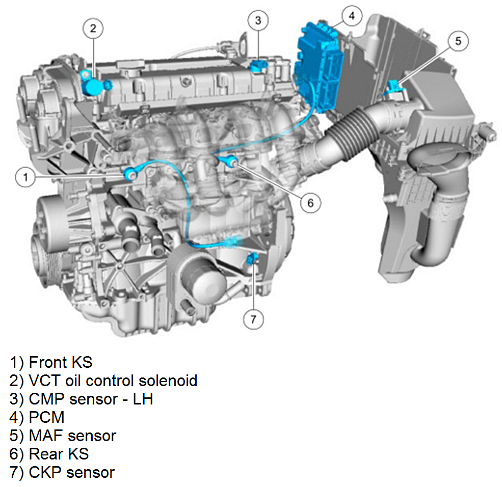 I Need The Location And Wiring Diagram For An Iat Sensor For A 2018 Ford Fiesta 1 6l