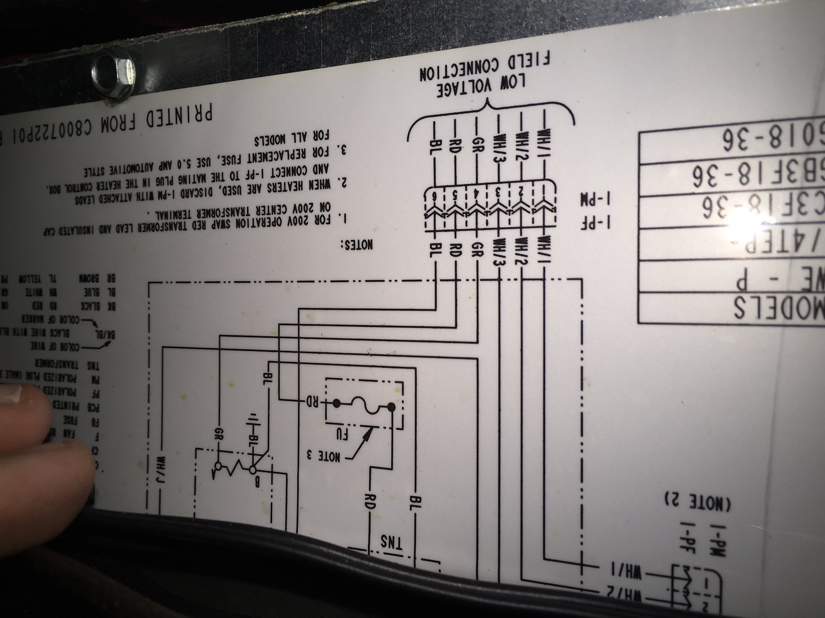 I'm trying to find the control board my HVAC system  No, Yes