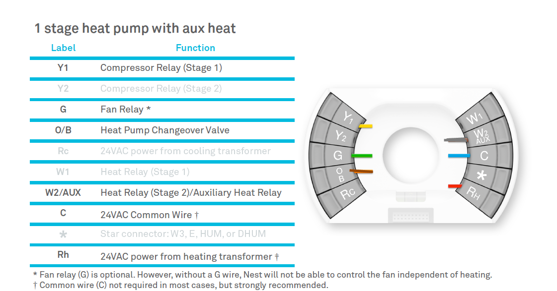 nest thermostat for heat pump wiring diagram nest