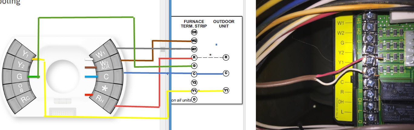 I have a Lennox furnace (EL296UH070XV36B-05) that is currently wired Nest Thermostat Wiring Diagram For Lennox Cbx Mv on