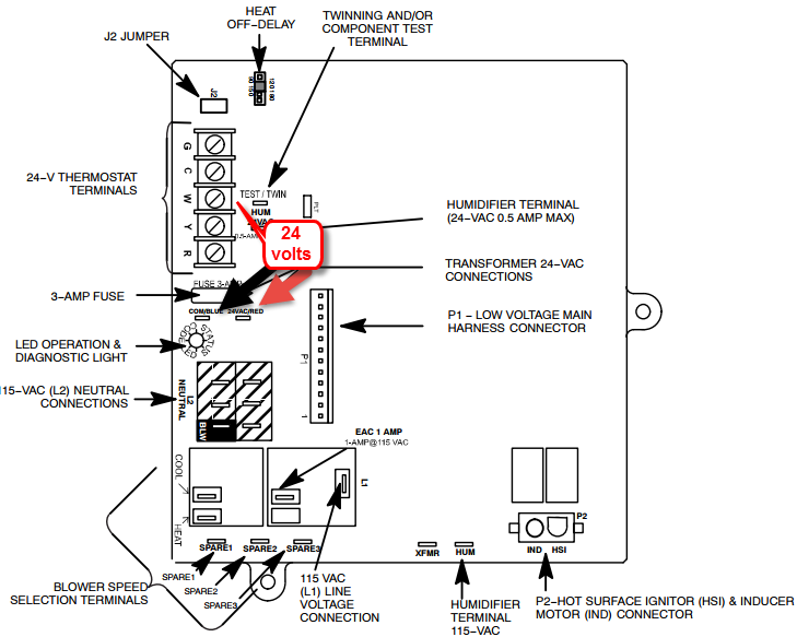i just installed keeprite furnace  model  n9mse0801716a2  serial   a153053122  after