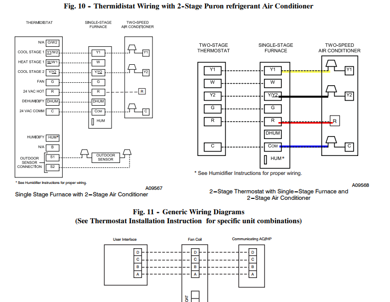 Two Stage Thermostat Wiring Diagram