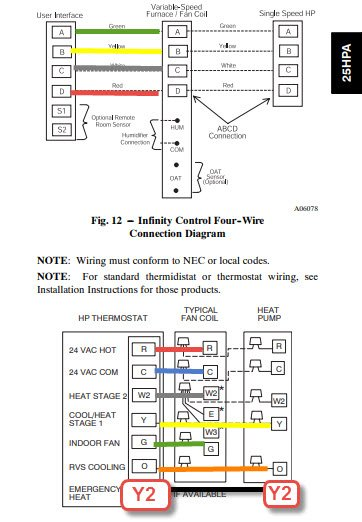 Carrier Infinity Thermostat Wiring - 1999 Expedition Fuse Box for Wiring  Diagram SchematicsWiring Diagram Schematics