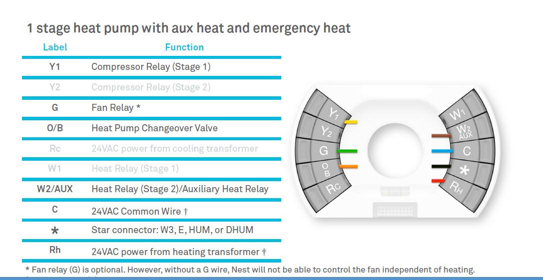 ta2000 thermostat janitrol wiring diagram  wiring  wiring