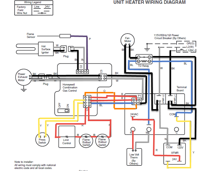 I am replacing the control board on a Modine Hot Dawg gas heater in  Wire Thermostat Wiring Diagram Hotdwag on