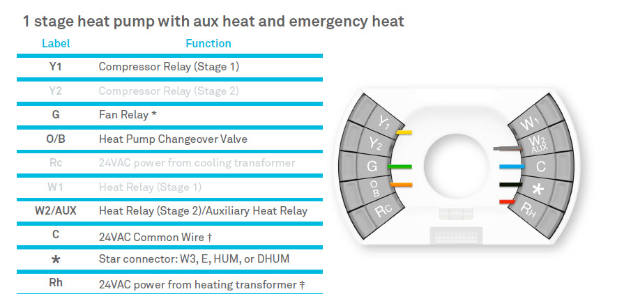 I\'m trying to determine if my HVAC system is dual fuel. My home is ...