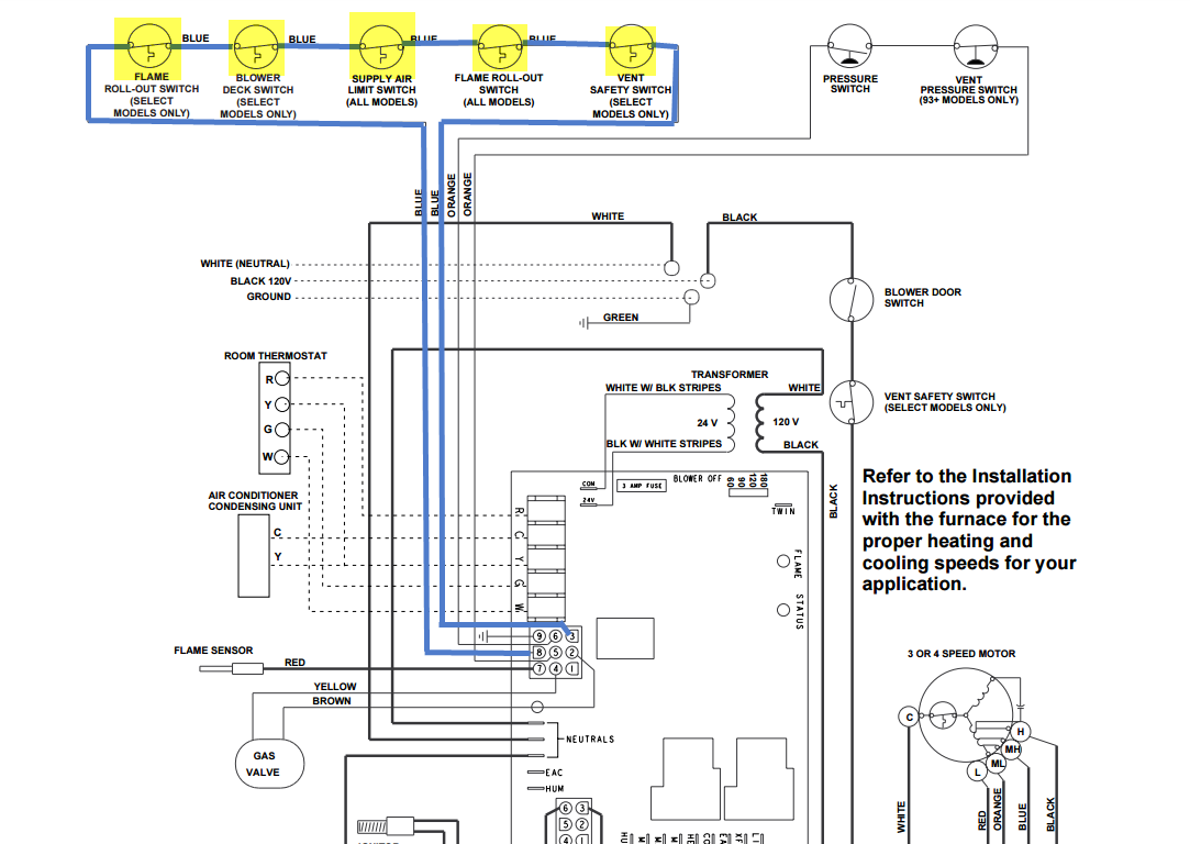 Nordyne Furnace Wiring Diagram Http Wwwjustanswercom Hvac 4f78ui Limit Wireing I Have A Frigidaire Model G6ra096 16 And