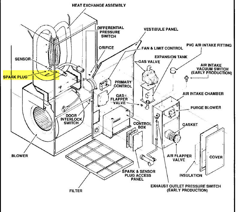 I Have A Lennox Pulse Furnace How Do I Get To The Igniter To Change It