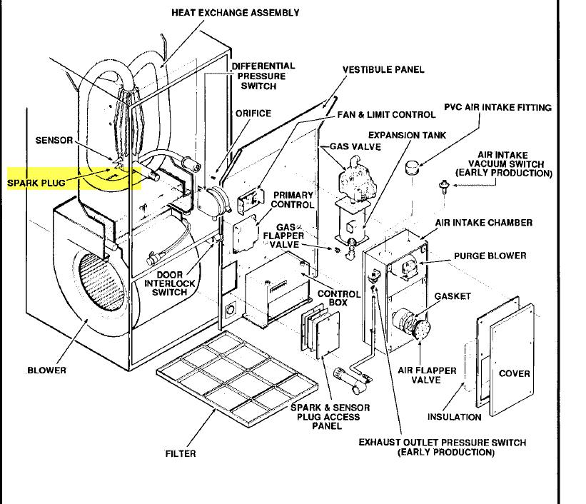 Lennox Gas Furnace Ignitor