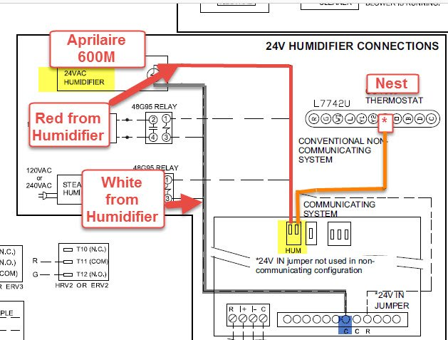 Diagram  Lennox Elite Series Furnace Wiring Diagram Full