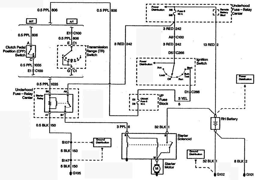 2008 chevy avalanche wiring diagram no crank no start.... ring gear was cahnged. to both. 1997 ...