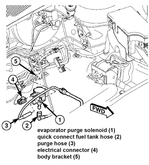 i want the location of the evap fuel solenoid purge valve