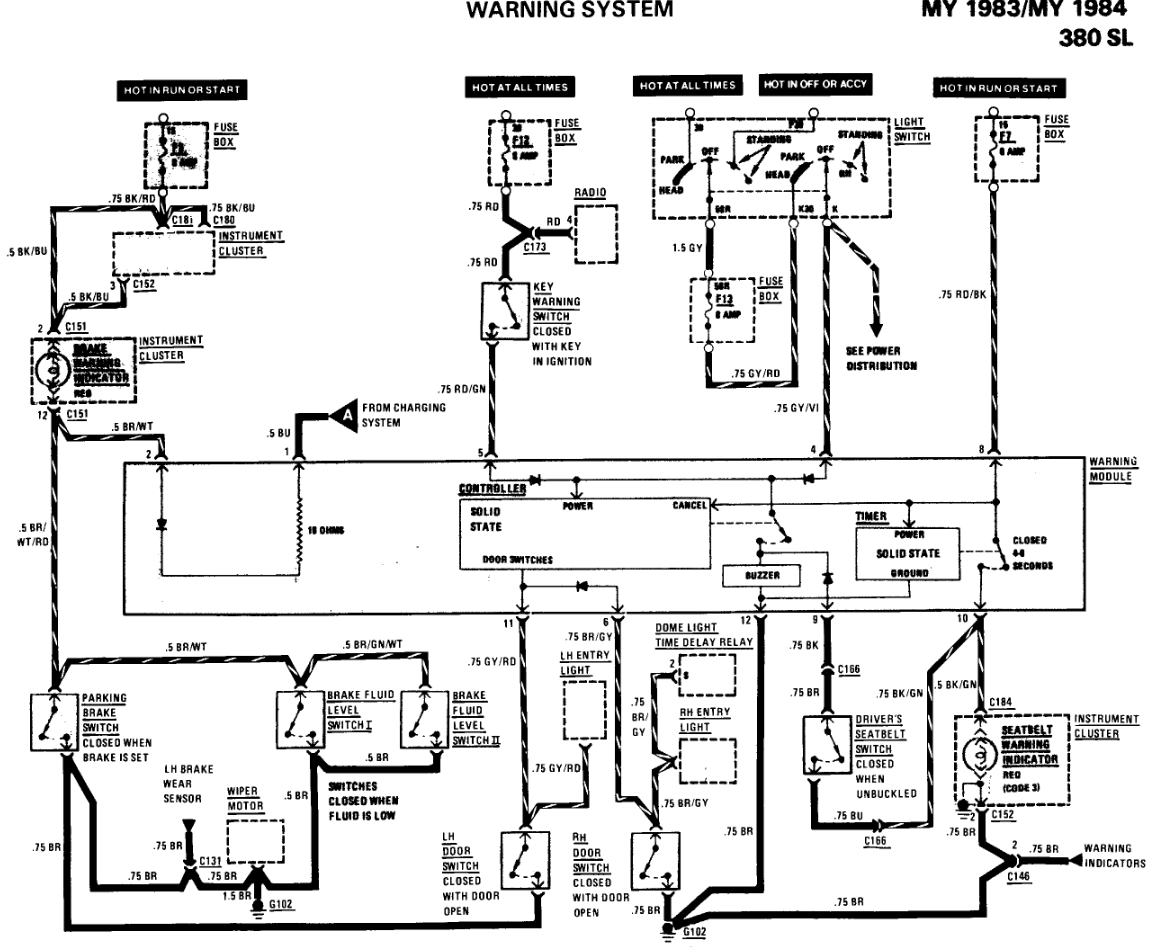 NEED WIRING DIAGRAM FOR 1983 MERCEDES 380 SL CLUSTER. The ...