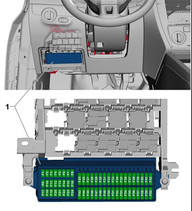 I Need A Fuse Diagram For My 2011 Jetta Se 2 5 Will He Be Able To Give Me A Diagram Of Fuse Boxes