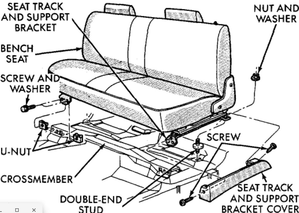 People Have Listed Problems With The 96 Dakota My Seat Backs Do Not