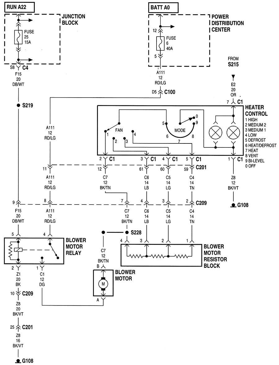 Blower Comes On Infrequently  2000 Jeep Cherokee  Relay And Resitor  211 000  Electric Radiator