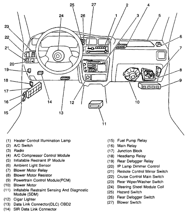 1999 chevy tracker fuse box location chevy tracker fuse diagram wiring diagrams blog  chevy tracker fuse diagram wiring