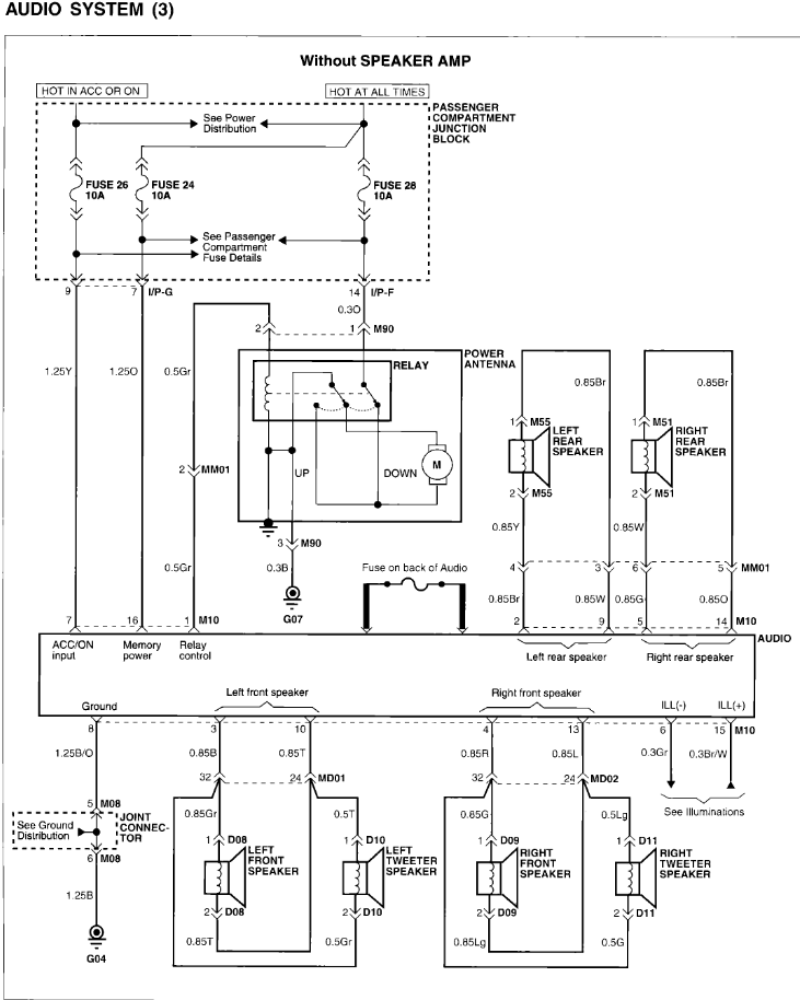 I Need The Wiring Diagram For The 2008 Hyundai Sonata Gls