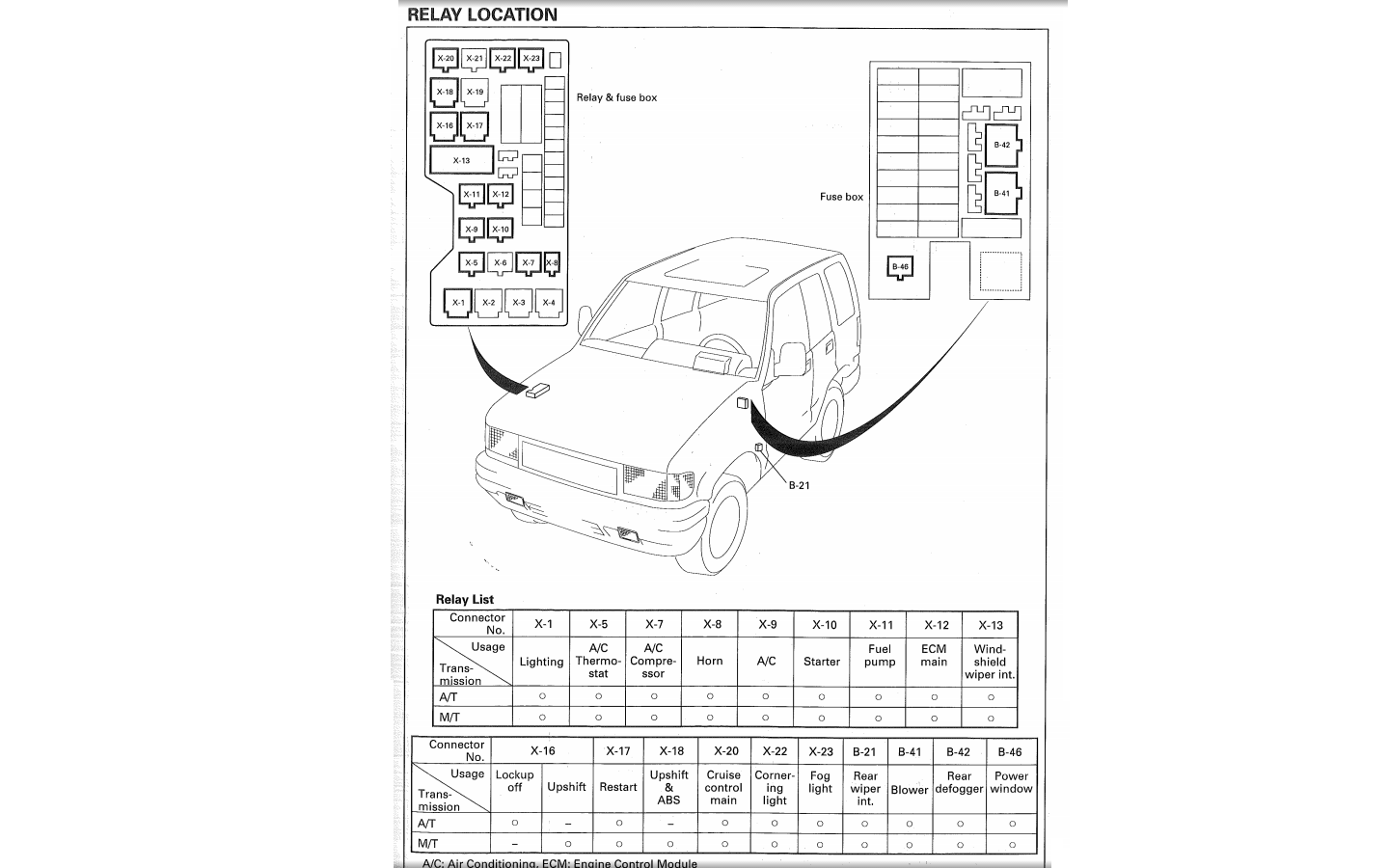 1994 Isuzu trooper 3 2 need diagram of the under hood fuse
