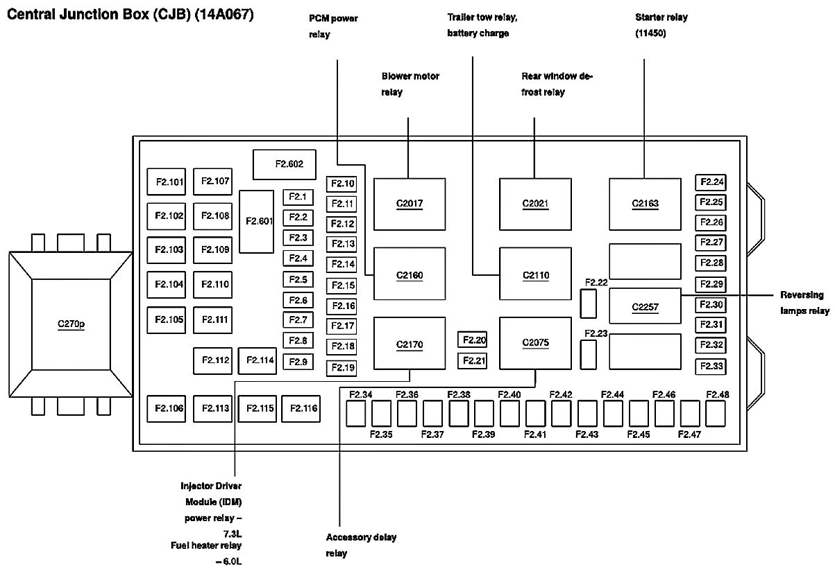06 f650 wiring diagram custom wiring diagram u2022 rh littlewaves co 2006 ford f650 fuse box