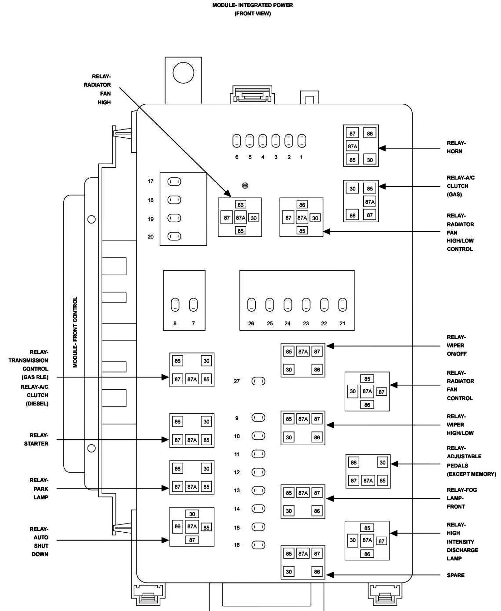 2007 Dodge Dakota Fuse Diagram Data Wiring Diagram Skip Greet Skip Greet Vivarelliauto It