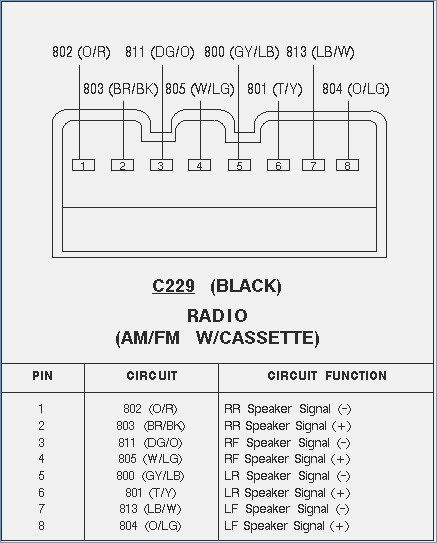 94 Ford Explorer Stereo Wiring Diagram - Wiring Diagram ...