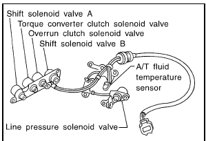 Where is the torque converter clutch solenoid located on a