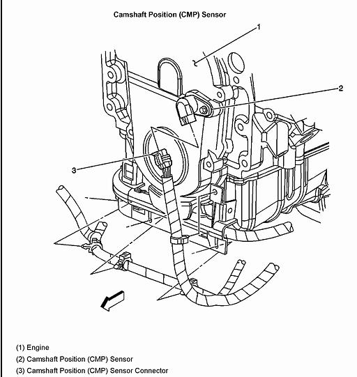 Check Engine Light Code Reader Says Camshaft Position Sensor A