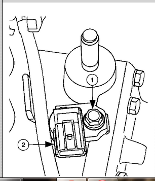 P0715 ford 7 3 | P0717 Input/Turbine Speed Sensor Circuit No Signal