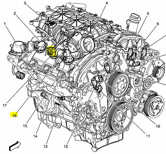 2010 Cadillac srx purge valve location 3.0