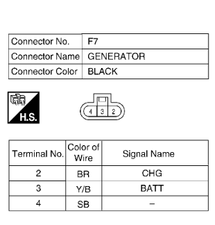 Looking for alternator 3 pin connector diagram. 2009 ...