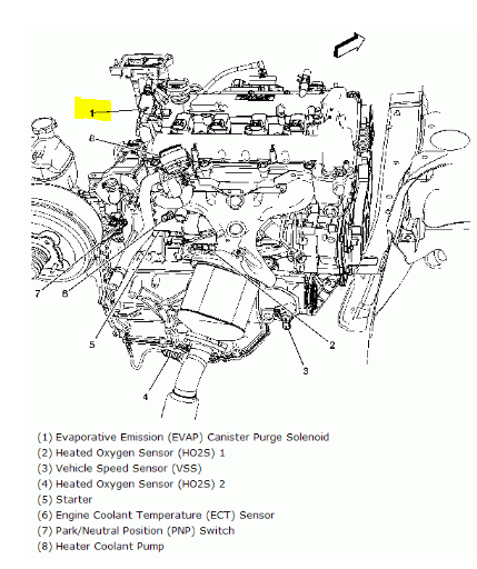 2008 Saturn Vue Evap Diagram
