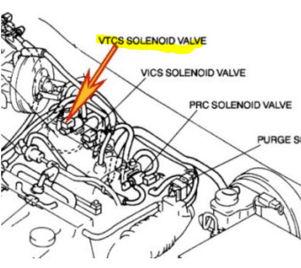 P1569 Mazda Protege