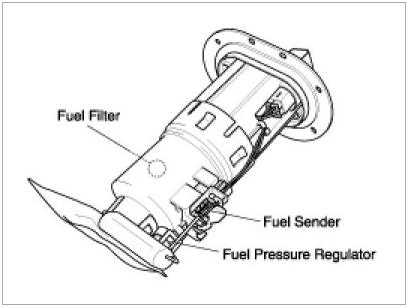 S420 Fuel Filter