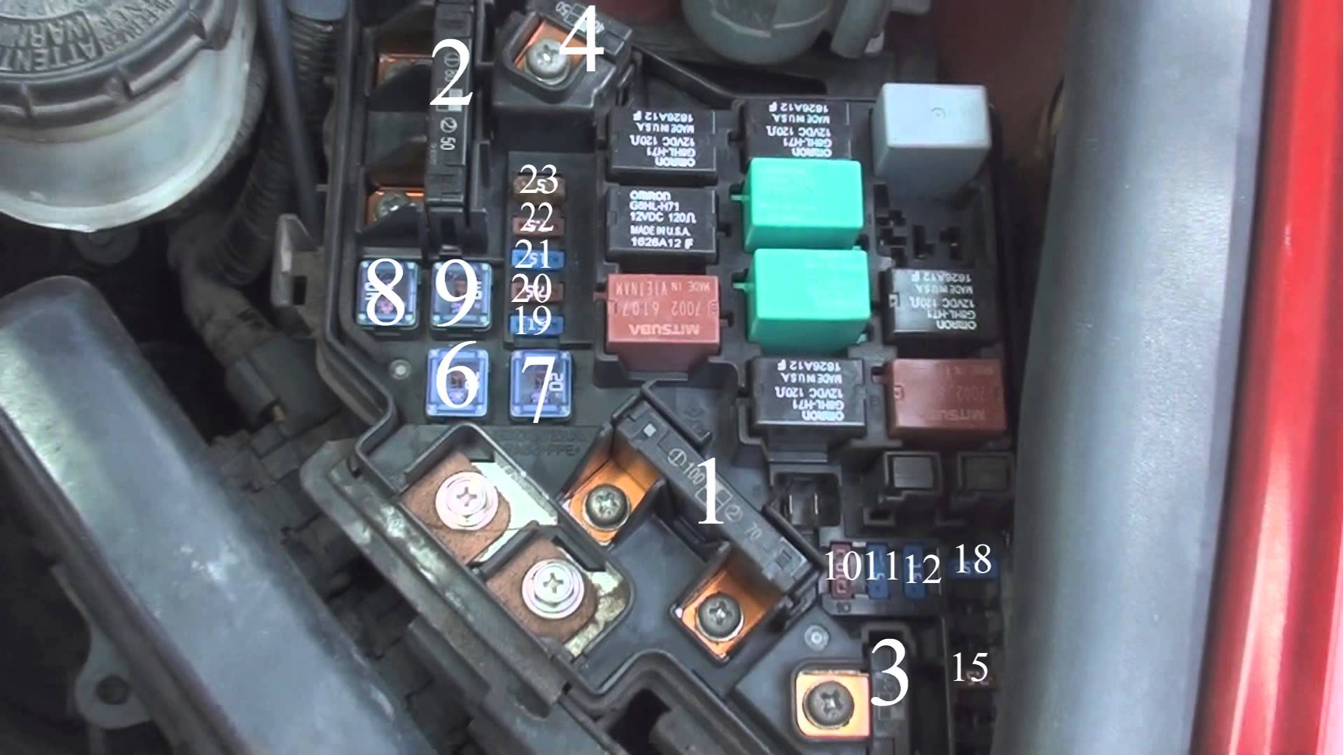 fuse box in honda civic online wiring diagram