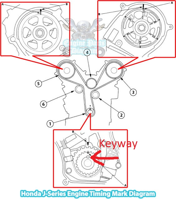 I Rotated The Crank Shaft By Hand A Few Turns Without The