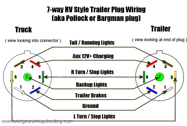 dodge trailer wiring diagram 7 pin wiring diagrams \u2022dodge ram 7 pin wiring diagram wiring diagrams schematic rh galaxydownloads co dodge ram 1500 7 pin trailer wiring diagram 2003 dodge ram 7 pin trailer